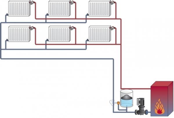 Варианты разводки отопления в частном доме
